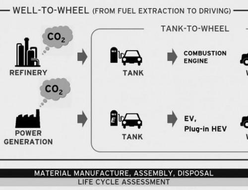 سوخت زیستی جلبکی و شرکت مزدا